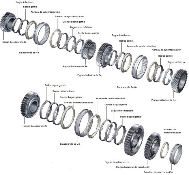 [Audi R8] Boîtes de vitesses mécanique et automatique
