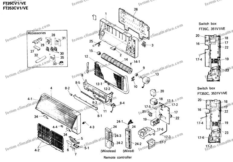 Installation climatisation gainable: Demonter climatiseur
