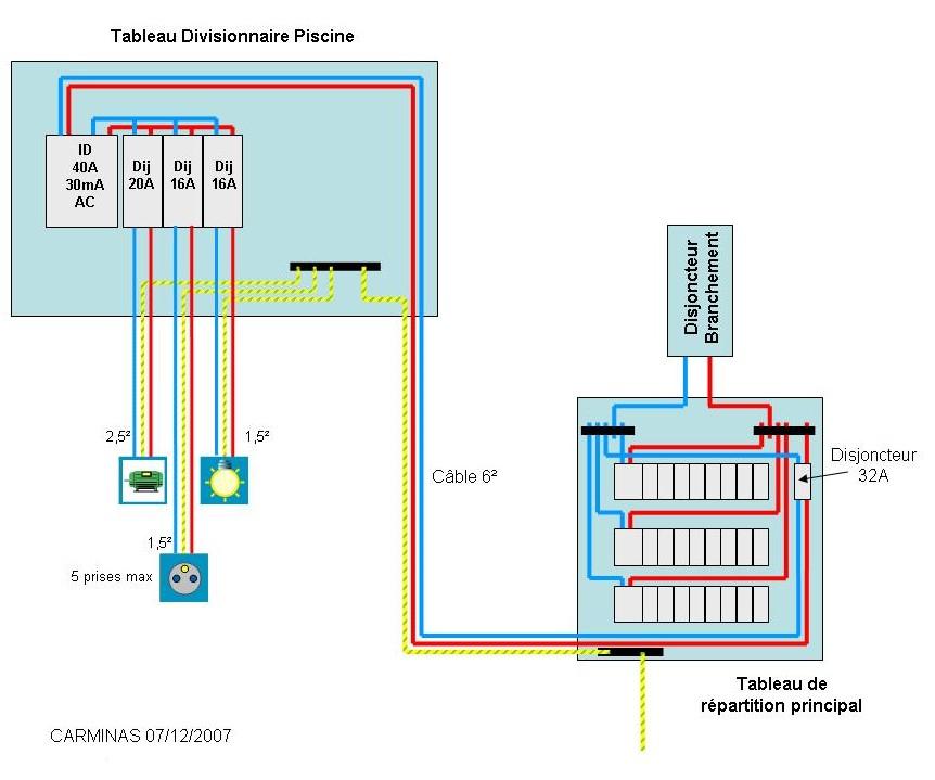 Pid Wiring Diagram 220v Profil Du Membre Cmt Sur Le Forum 201 Lectricit 233 Page 79