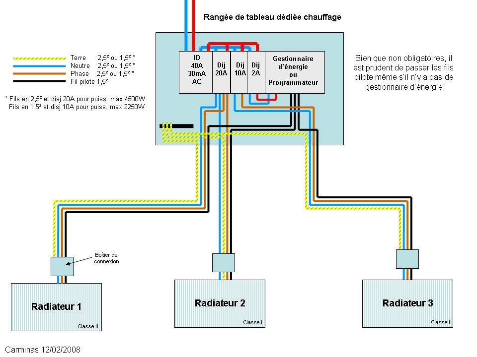 Tableau Electrique Radiateur Electrique Design Leroy Merlin