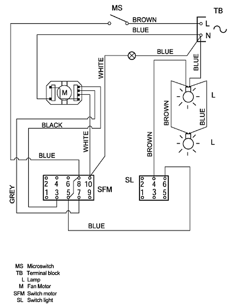 Radiateur schema chauffage: Electricite ventilateur de plafond