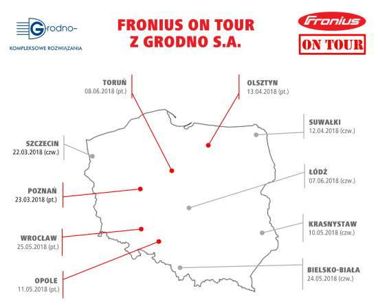 Fronius on Tour z GRODNO S.A.