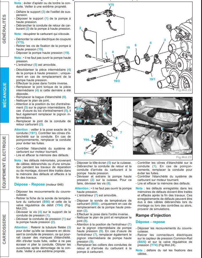 SVP manuel d'utilisation du Mercedes c220 élégance 2002