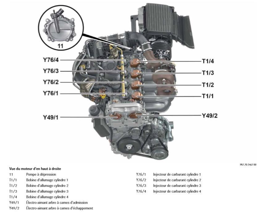 [Classe A 45 AMG] Moteur M133 (Page 1) / Classe A W176