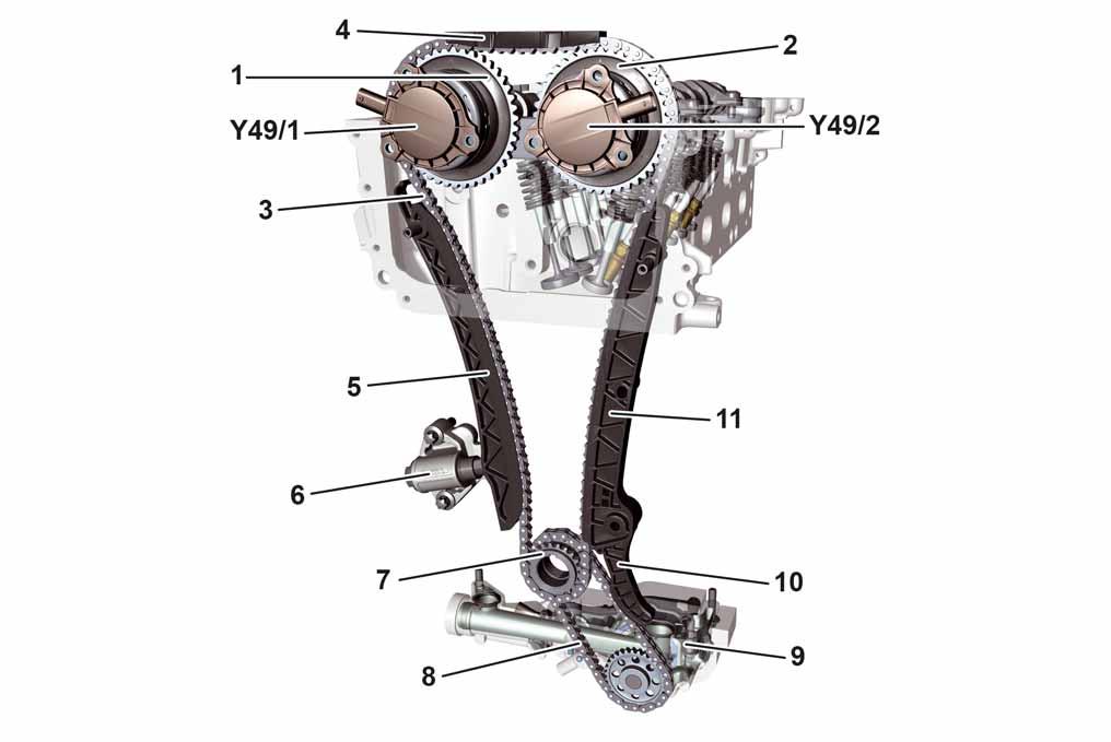 Le moteur M 270 4 cylindres essence (Page 1) / Moteur VP