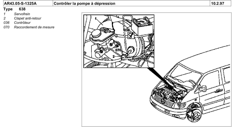 Procédure remplacement Joint de culasse Vito 110D (résolu