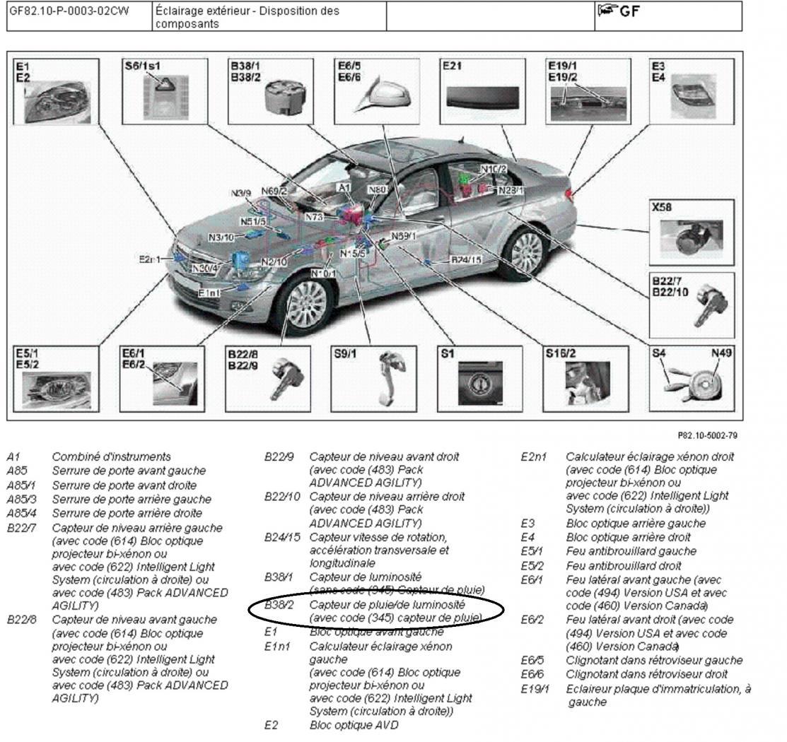 Allumage feux auto non fonctionnel (Page 1) / Classe C