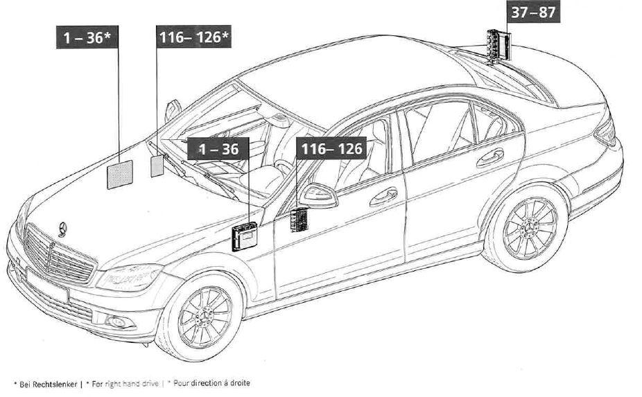 Fusible clim/chauffage (Page 1) / Classe C W204 / Forum