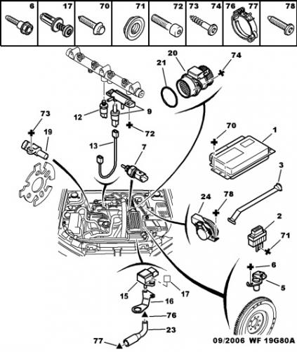Wiring Harness Techniques