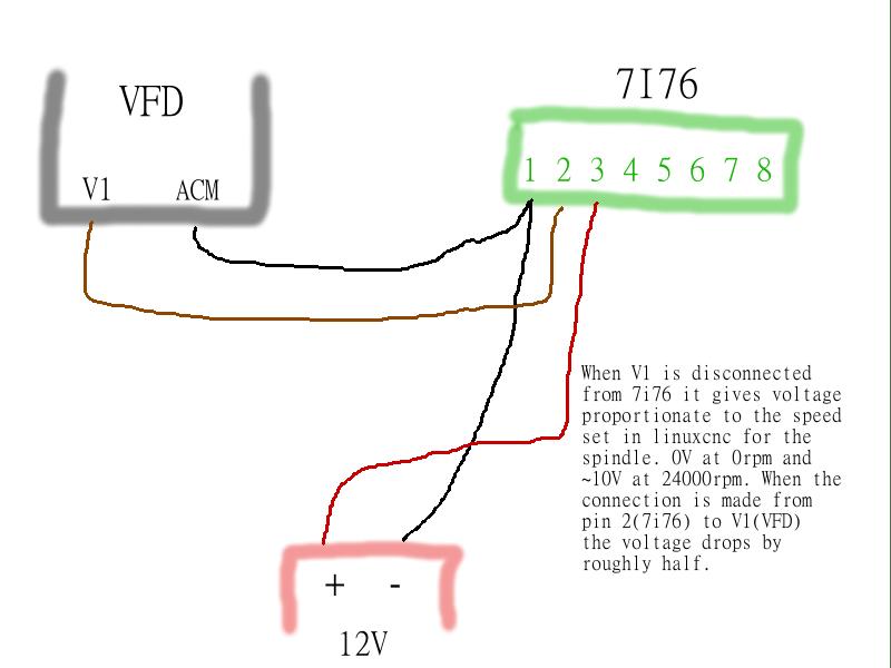 Fine 753 Vfd Wiring Diagram Basic Electronics Wiring Diagram Wiring Digital Resources Unprprontobusorg