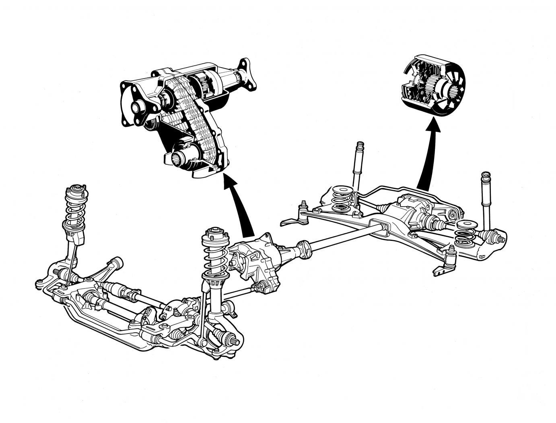Boite de transfert BMW X3 : les différentes pannes et