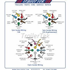 4 Way Trailer Wiring Diagram Trane Xe 1200 Heat Pump Pin Flat To 7