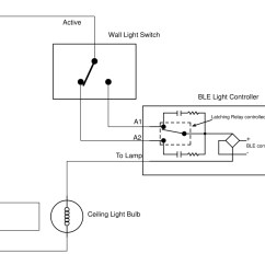 Single Light Switch Wiring Diagram Australia Bt 50 Remote Controlled Retrofit With Manual