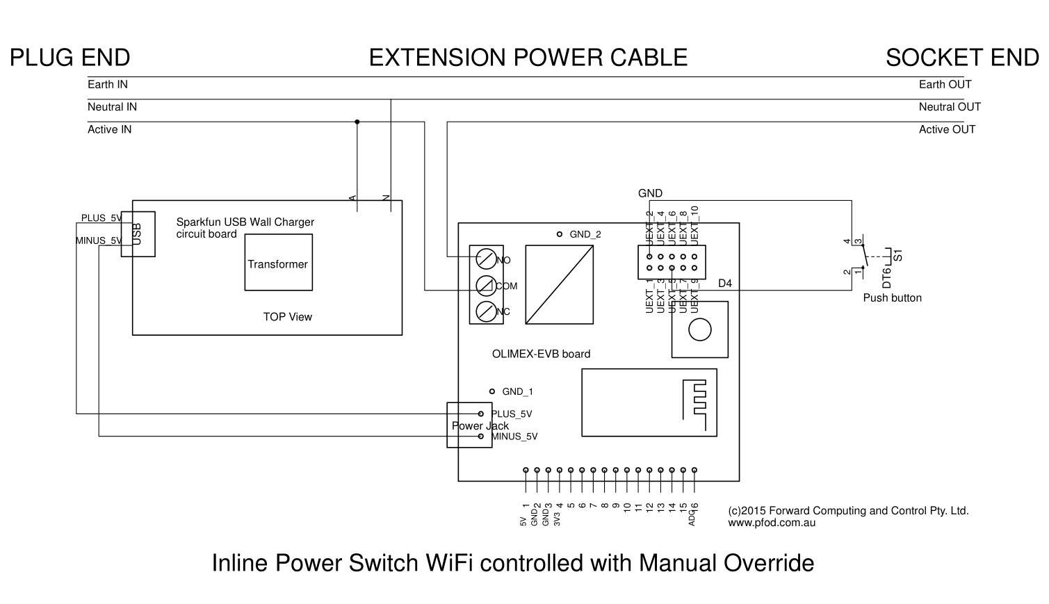 hight resolution of internet extension cable wiring diagram override switch wiring diagram internet cable wiring wiring internet cable cable