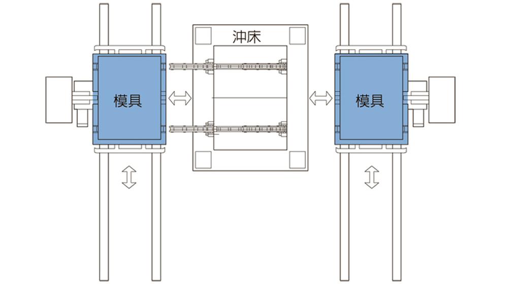 沖床專用快速換模系統   富偉精機