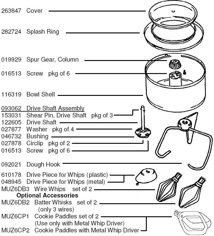 Bosch Universal Mixer Bowl Pack Parts