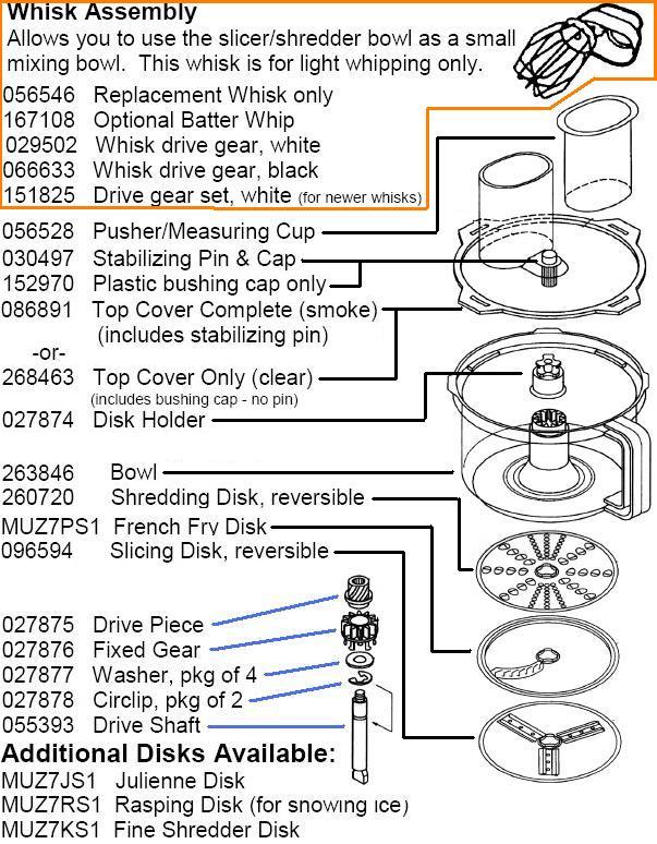 Bosch Universal Mixer Slicer Shredder Parts