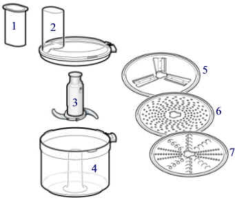 Bosch Concept Food Processor Attachment Parts