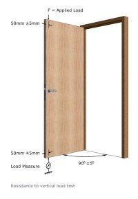 Door Leaf & Play Installation Of The Door Leaf In The Frame