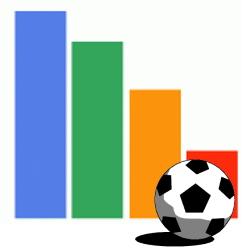Dopo la 3a giornata di campionato di Serie D, girone G, solo 2 squadre sono a punteggio pieno e svettano solitarie in alto alla classifica: Latina e Insieme Formia con […]