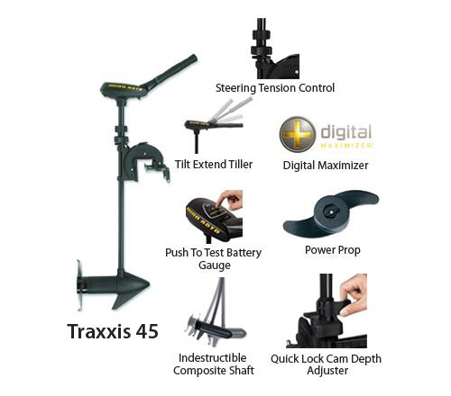 Traxxis 45(45 Lbs. Thrust, 36inch Shaft)