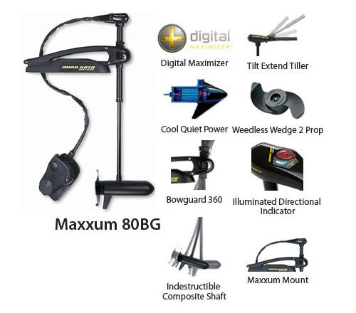 Maxxum 8080 Lbs Thrust, 42 in Shaft
