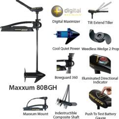 Minn Kota Fortrex 80 Parts Diagram Trailer Lighting Wiring Terrova Foot Pedal ~ Elsavadorla
