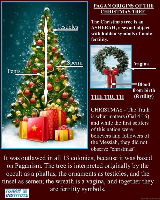 origin christmas tree ornaments pagan christmaswalls co - Origin Of Christmas Tree