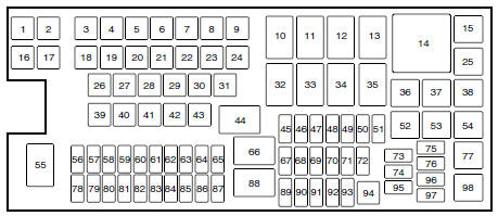Fuse specification chart :: Fuses :: Ford Edge 2007-2020