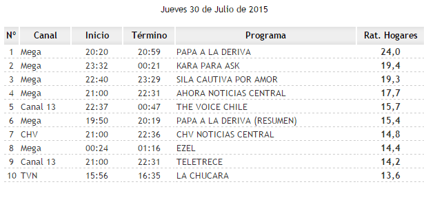 30-julio