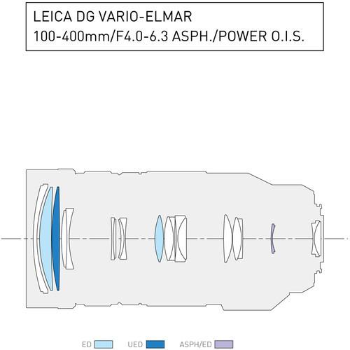 Panasonic Leica DG Vario-Elmar 100-400mm f/4-6.3 ASPH