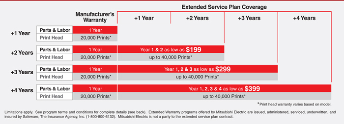 FotoClub Inc - Mitsubishi 2-4 Year extended Warranties now available