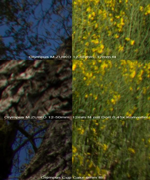 Vergleich 9mm/12mm/Dörr Konverter