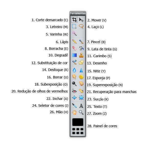 ferramentas e suas utilidades
