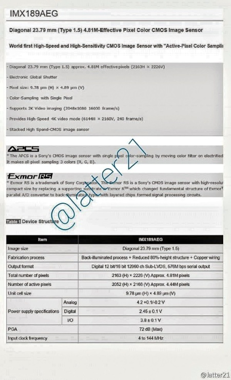 Sony-IMX189AEG_s_zpsb6dcd606
