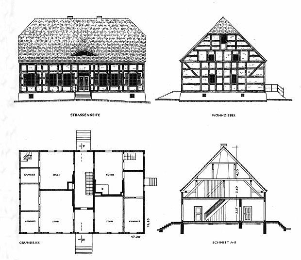 Dorfentwicklung in Brandenburg Kulturgut im lndlichen