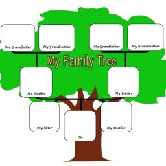 My Family Tree Diagram John Deere F525 Mower Wiring Fotolip Rich Image And Wallpaper