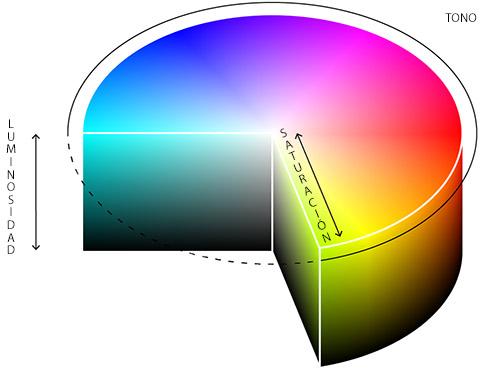 Iluminacion Definicion Fisica