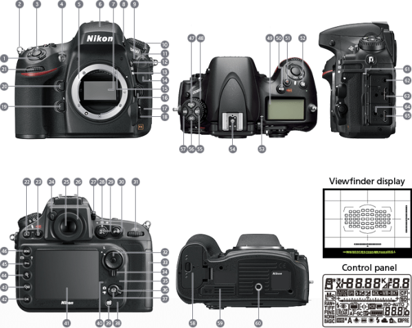 nikon-d800-kontrol-dugmeleri