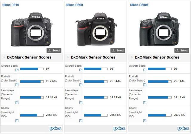 d810-vs-d800-vs-d800e-dxomark