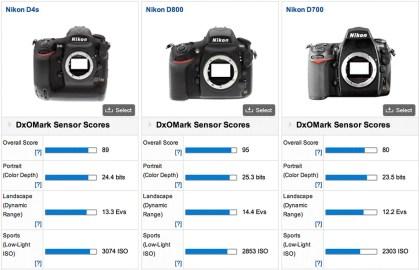 Nikon-D4s-D800-D700-DxOMark-comparison