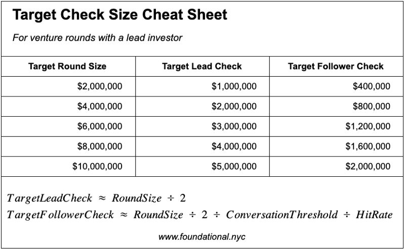 A handy guide to picking a rational target check size