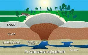 Sinkhole Research and Information in Florida