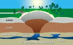 Sinkhole Repair Jacksonville, Sinkhole Repair Orlando