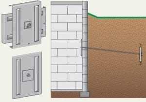 Foundation Wall Plate Anchor Installation