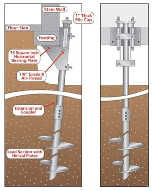 helical piers