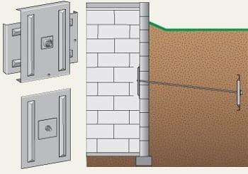 Wall plate anchor diagram