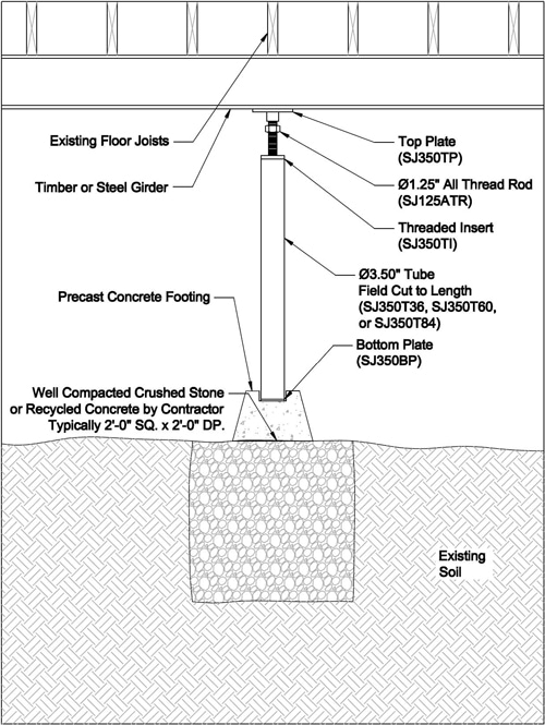 Technical Information for Crawl Space Support Jack in