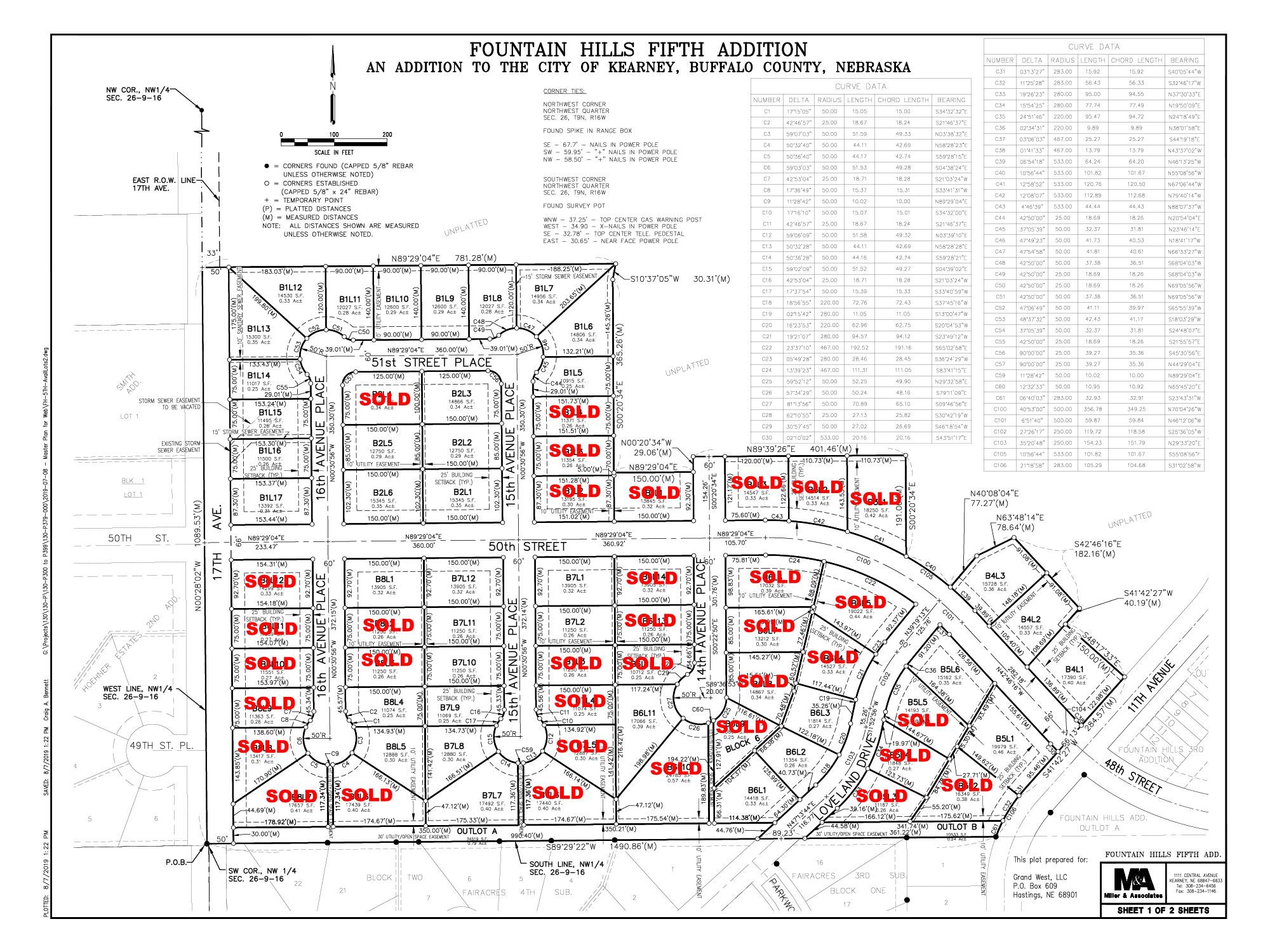 Residential Amp Commercial Building Lots In Kearney Nebraska