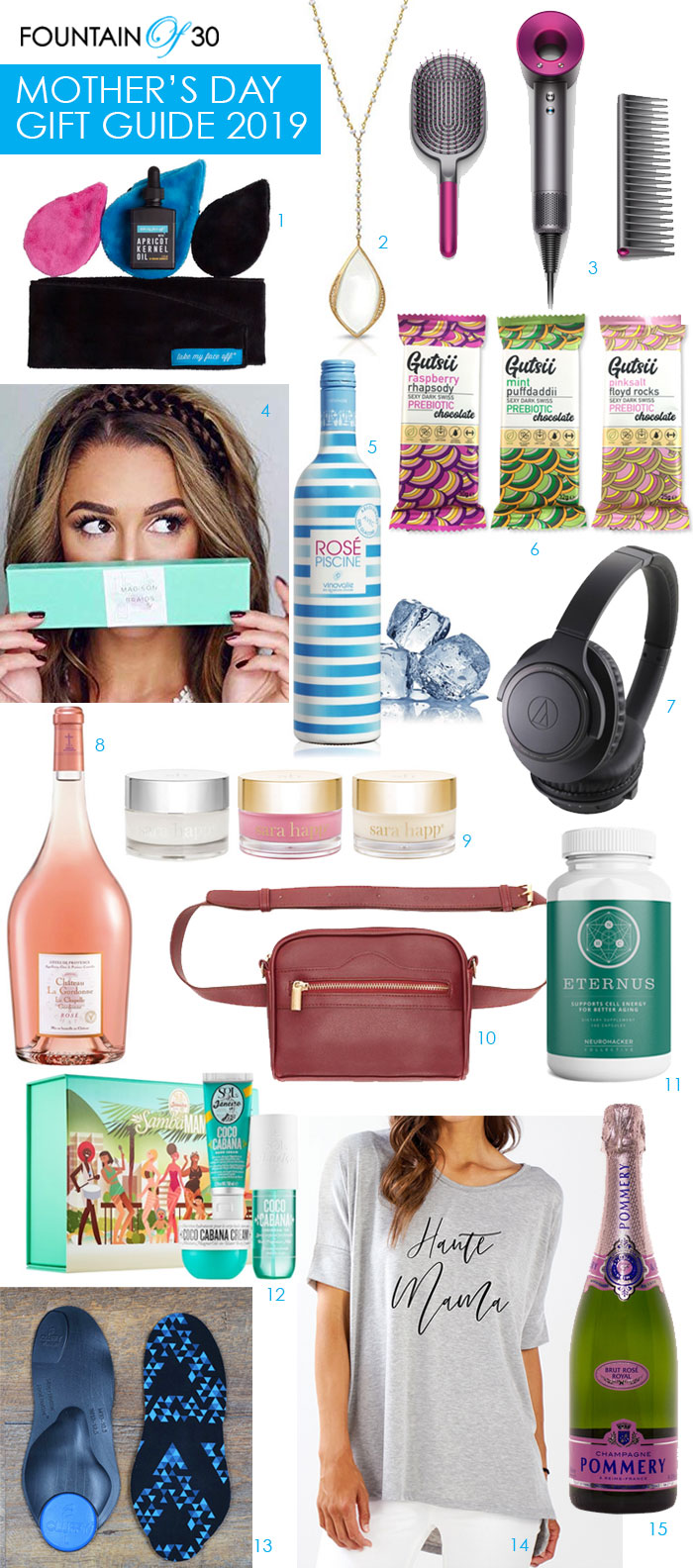 Unique Mother's Day Gift Ideas gifts for her fountainof30